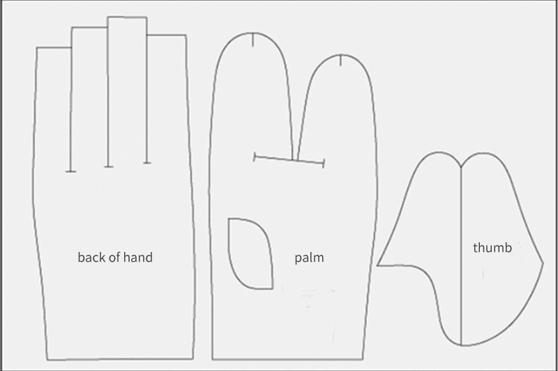The process of making fitness gloves